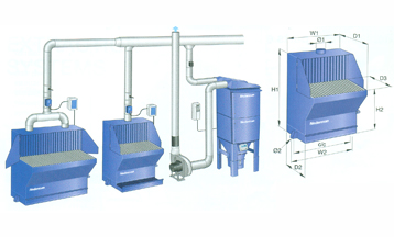 Welding and grinding table